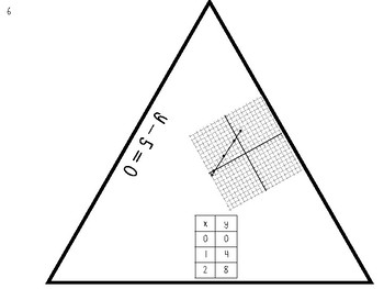 Algebra:  Tables, Graphs and Equations Oversized Puzzle