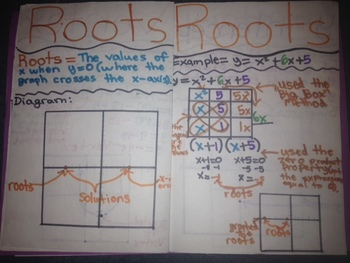 Algebra Project: Graphing Quadratic Functions Vocabulary Book