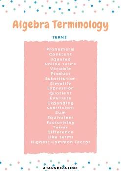 Algebra Terminology Glossary
