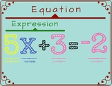 Algebra Terms Poster