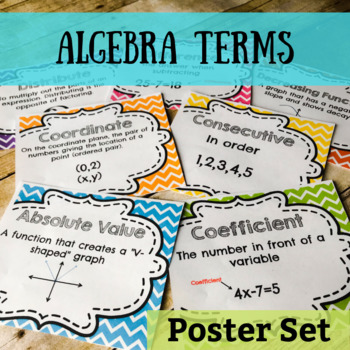 Algebra Terms Posters