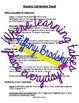 Algebra Test Review Tips