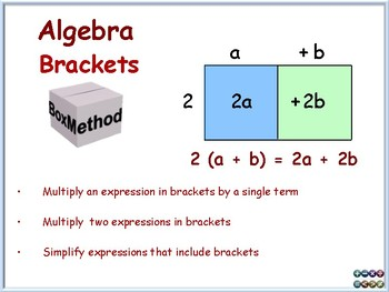 Algebra - The Box method - multiplying expressions in brackets (full solutions)