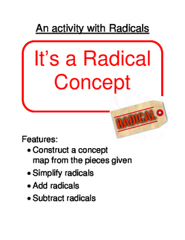 Algebra:  The Concept is Radical (Operations with Radicals)