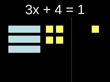 Algebra Tiles Animated Presentation