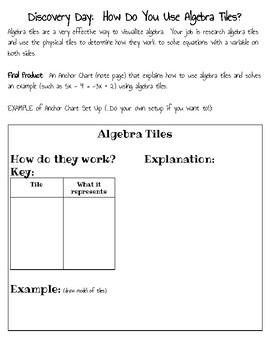Algebra Tiles Discovery Activity
