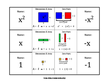 algebra tiles foldable for interactive notebook by shore mathletics. Black Bedroom Furniture Sets. Home Design Ideas