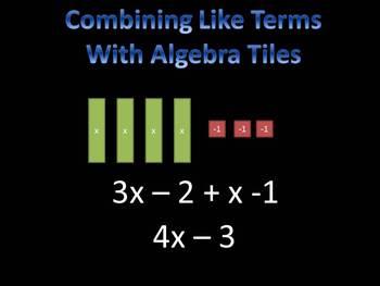 Algebra Tiles PowerPoint