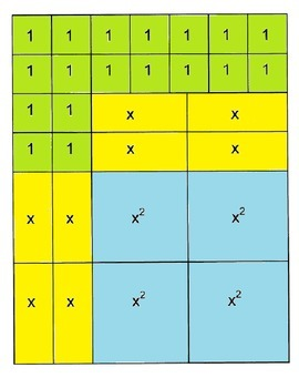 algebra tile template 20 luxury worksheet for algebra tiles pictures