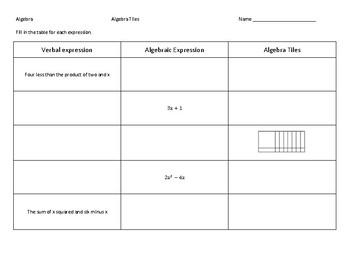 image regarding Printable Algebra Tiles called Algebra Tiles Worksheet