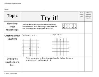 Algebra Two Self Assessment