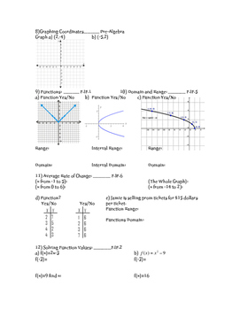 Algebra Unit 2 Test: Equations, Inequalities, Functions