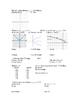 Algebra Unit 2 Test: Equations, Inequalities, Functions