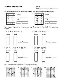 Algebra: Unit 4 - Graphs and Functions Homework Worksheets Bundle