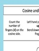 Algebra Unit Circle Sin Cos Tan Hand Trick Anchor Chart Poster