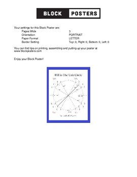 Algebra Unit Circle with Radians Degrees and Coordinate Anchor Chart Poster