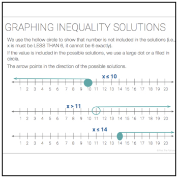 Algebra Unit - Complete Math Unit (Google Drive folder)