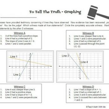Algebra Unit - Math ACT Prep