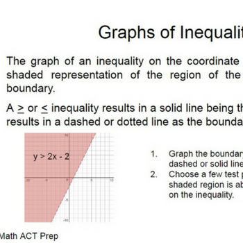 Algebra Unit - Math ACT Prep - Lesson Plans, Practice Questions, and More