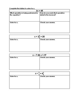 Algebra Unit Test Bundle - 6th Grade Math