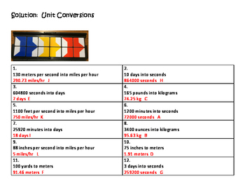 Algebra Versatiles/Card Sort Unit Conversions