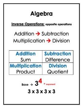 Algebra Visual