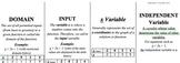 Algebra Vocabulary Flip Books