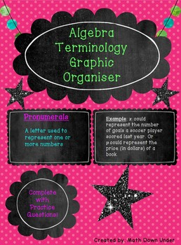 Algebra Vocabulary Terminology Graphic Organizer + Practice Questions!