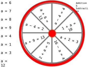 Algebra Wheels