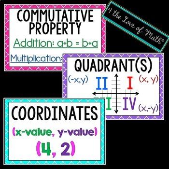 Algebra Word Wall (111 Words!)