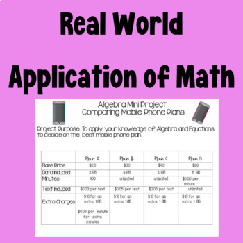 Algebra and Equations Mini Project End of Year or Topic  Mobile Phone Plan