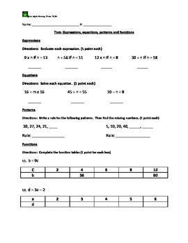 Algebra expressions, functions, patterns, & equations WITH constructed response