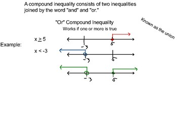 Algebra II Ch. 1.6 - Solving Compound Absolute Value Inequalities