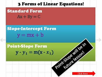 Interactive Math: Slope and Slope Intercept Form