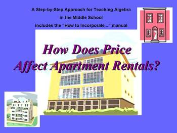 Algebra in the Middle School: How Does Price Affect Rentals?