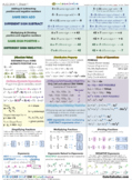 FREE Algebra is Easy Part 1 Cheat Sheet Download - 2 sides - PLEASE RATE 4 STAR!