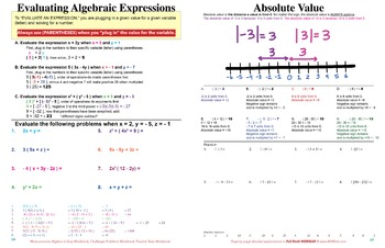 Algebra is Easy Part 1 - Lessons + Practice Problems + Answers - Algebra 1