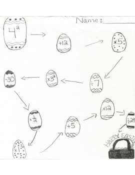 Algebra is Egg-tastic!