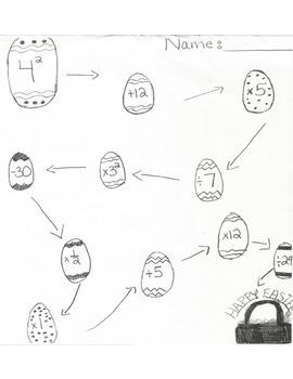 Algebra is Egg-tastic!