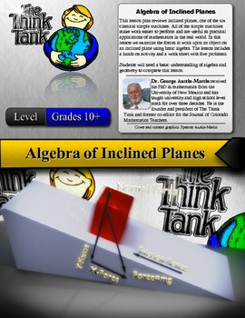 Algebra of Inclined Planes
