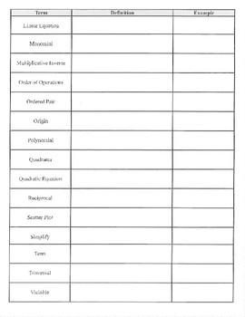 Algebra vocab vocabulary bundle graphic organizer matching quiz test linear data