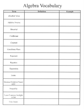 Algebra vocab vocabulary graphic organizer data linear numbers function