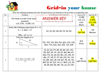 Algebra/Pre-Algebra/Middle School Math Review Fun Activity