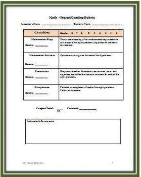 EDITABLE Algebra/PreAlgebra Activity (Test): Using Formulas to Build a House