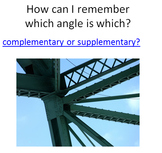 Algebraic Angles Interactive Lesson