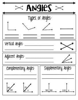 Algebraic Angles Review Notes/Practice Worksheet