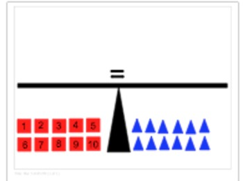 Algebraic Equations Balance