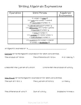 Algebraic Expression Guided Notes