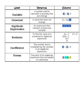 Algebraic Expressions Vocabulary Foldable