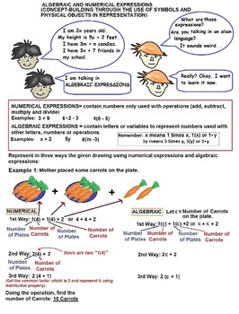 Algebraic Expressions: Application to Physical Objects